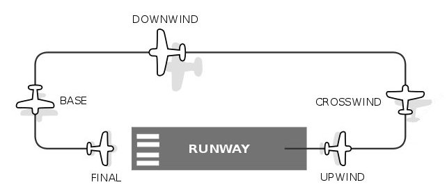 AirTrafficFX_Pattern